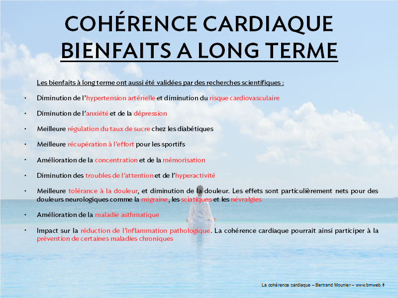 BM'Cohérence cardiaque - Méthode 365